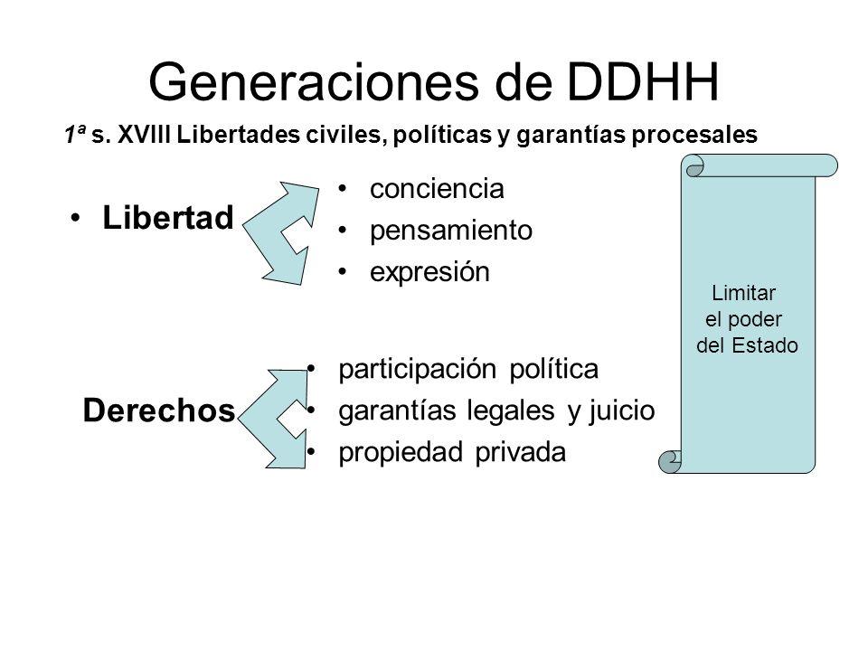 Generaciones de DDHH conciencia pensamiento expresión participación política garantías legales y juicio propiedad privada Libertad 1ª s. XVIII Liberta