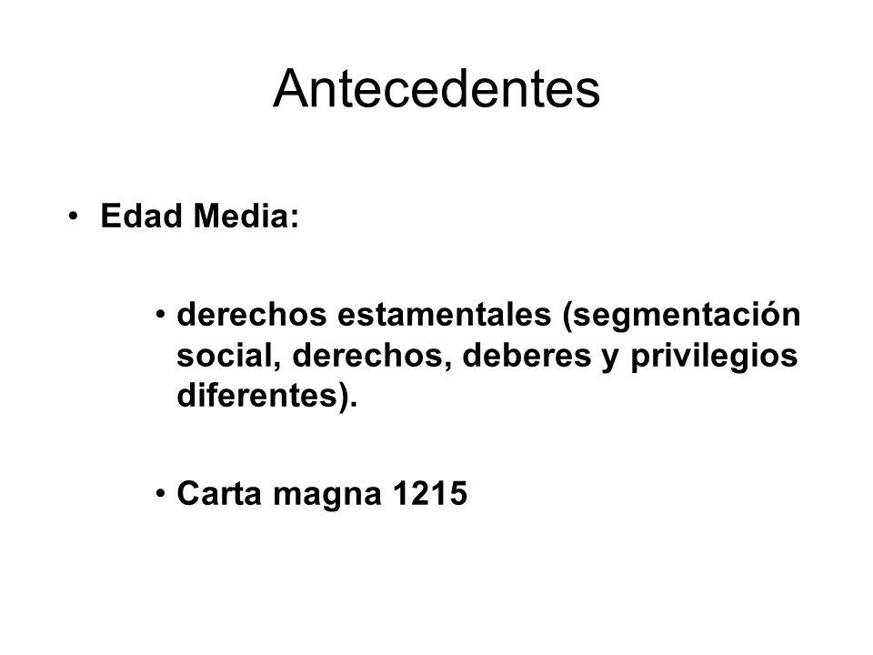 Antecedentes Edad Media: derechos estamentales (segmentación social, derechos, deberes y privilegios diferentes). Carta magna 1215