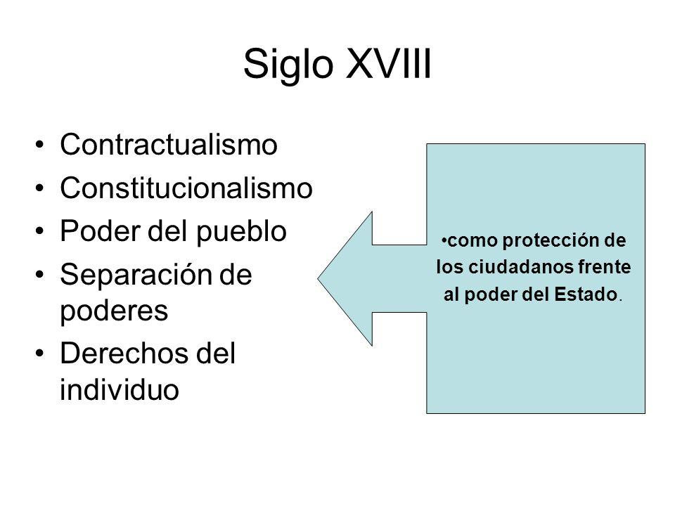 Siglo XVIII Contractualismo Constitucionalismo Poder del pueblo Separación de poderes Derechos del individuo como protección de los ciudadanos frente