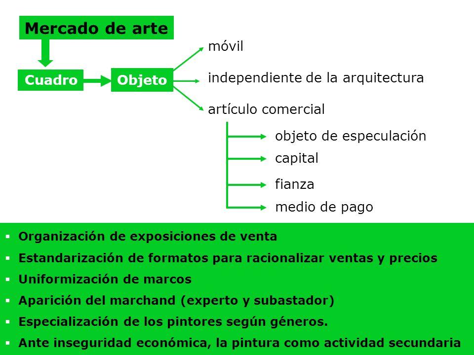 Mercado de arte Cuadro móvil independiente de la arquitectura artículo comercial objeto de especulación medio de pago capital fianza Organización de e
