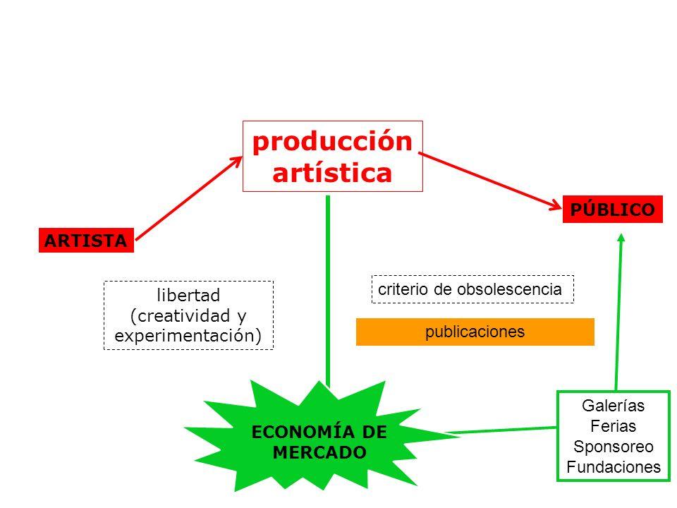 producción artística ARTISTA PÚBLICO libertad (creatividad y experimentación) ECONOMÍA DE MERCADO Galerías Ferias Sponsoreo Fundaciones criterio de ob