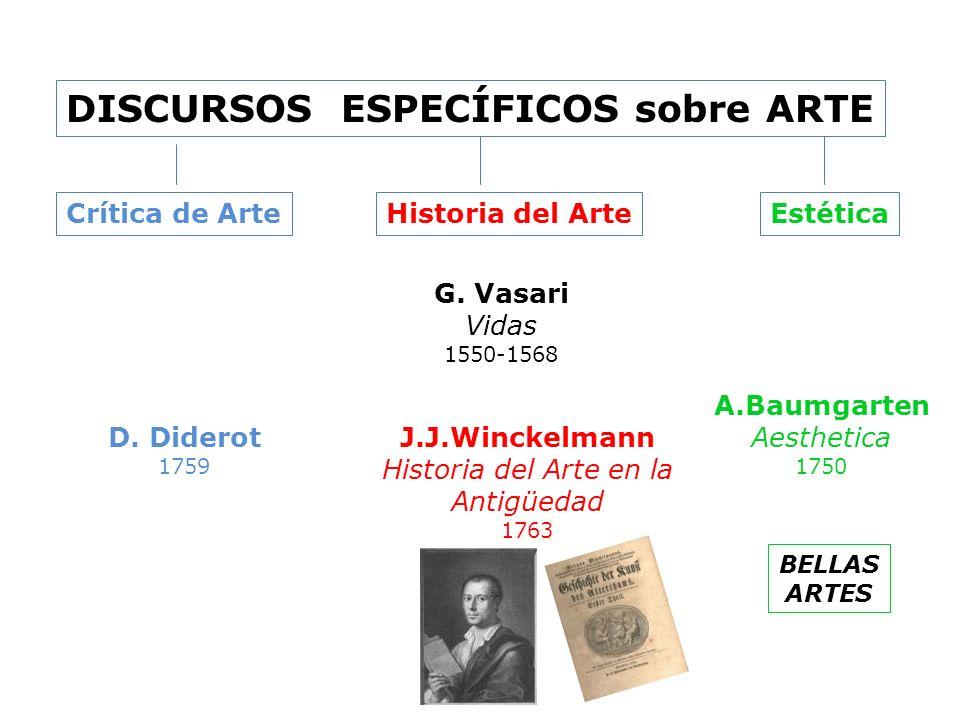 DISCURSOS ESPECÍFICOS sobre ARTE Historia del Arte G. Vasari Vidas 1550-1568 J.J.Winckelmann Historia del Arte en la Antigüedad 1763 EstéticaCrítica d