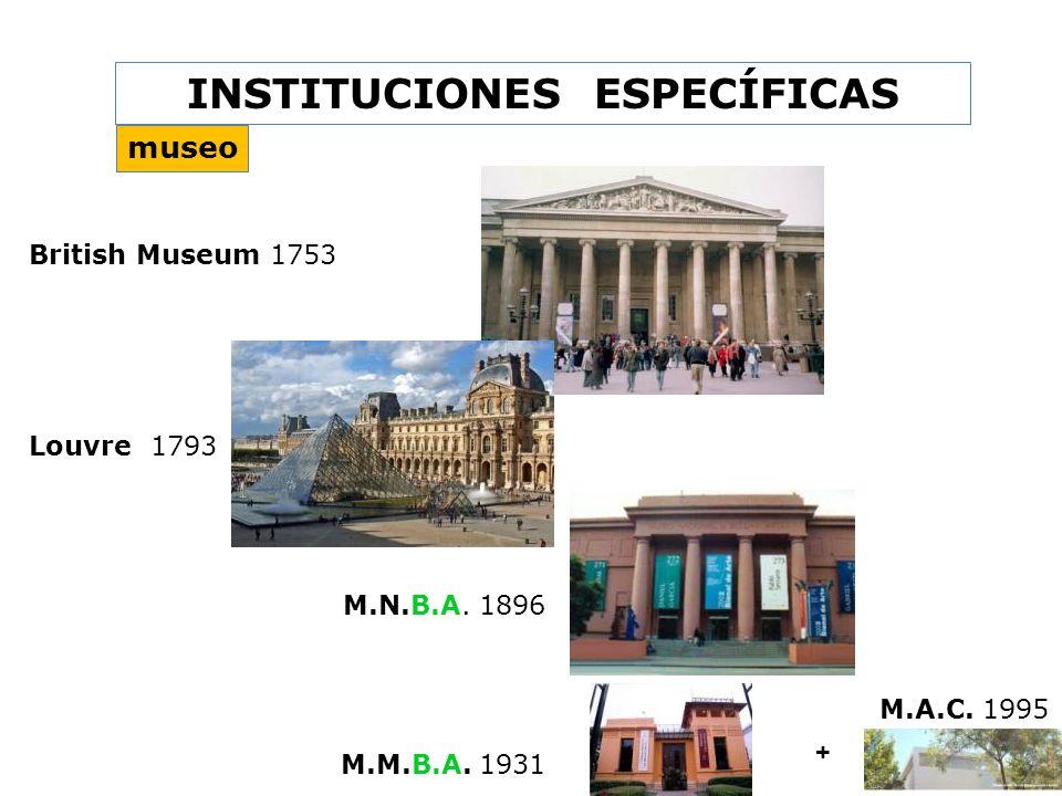 INSTITUCIONES ESPECÍFICAS British Museum 1753 Louvre 1793 M.N.B.A. 1896 M.M.B.A. 1931 + M.A.C. 1995 museo