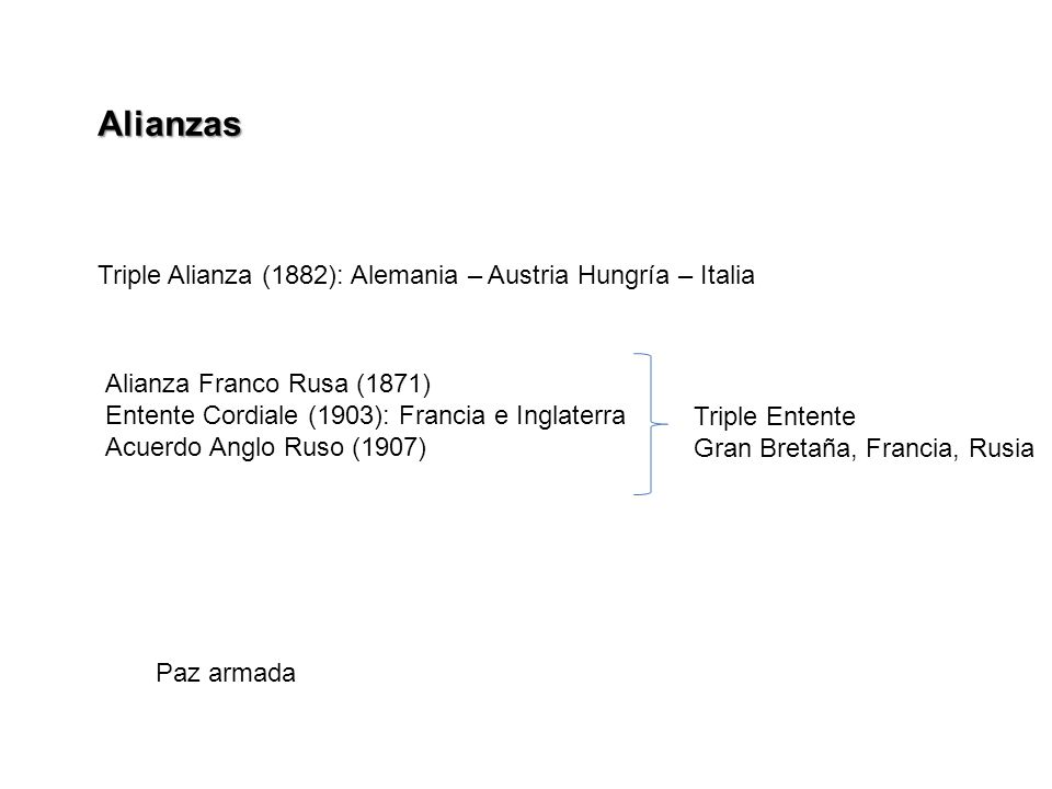 Alianzas Triple Alianza (1882): Alemania – Austria Hungría – Italia Alianza Franco Rusa (1871) Entente Cordiale (1903): Francia e Inglaterra Acuerdo A