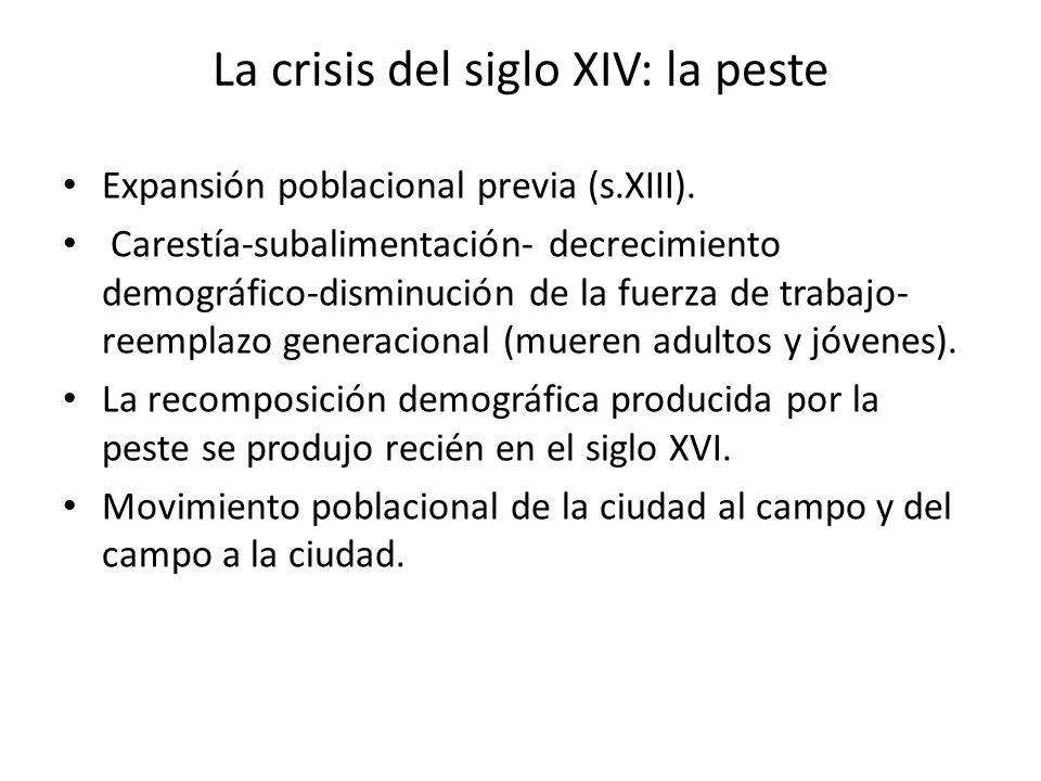 La crisis del siglo XIV: la peste Expansión poblacional previa (s.XIII). Carestía-subalimentación- decrecimiento demográfico-disminución de la fuerza