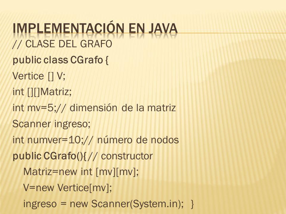 // CLASE DEL GRAFO public class CGrafo { Vertice [] V; int [][]Matriz; int mv=5;// dimensión de la matriz Scanner ingreso; int numver=10;// número de