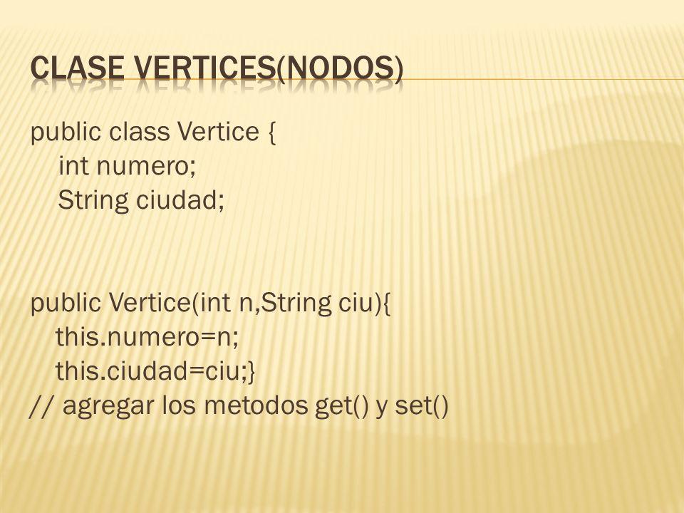 public class Vertice { int numero; String ciudad; public Vertice(int n,String ciu){ this.numero=n; this.ciudad=ciu;} // agregar los metodos get() y se
