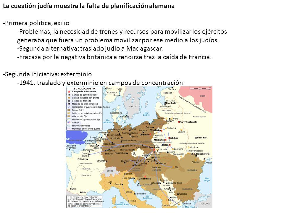 La cuestión judía muestra la falta de planificación alemana -Primera política, exilio -Problemas, la necesidad de trenes y recursos para movilizar los