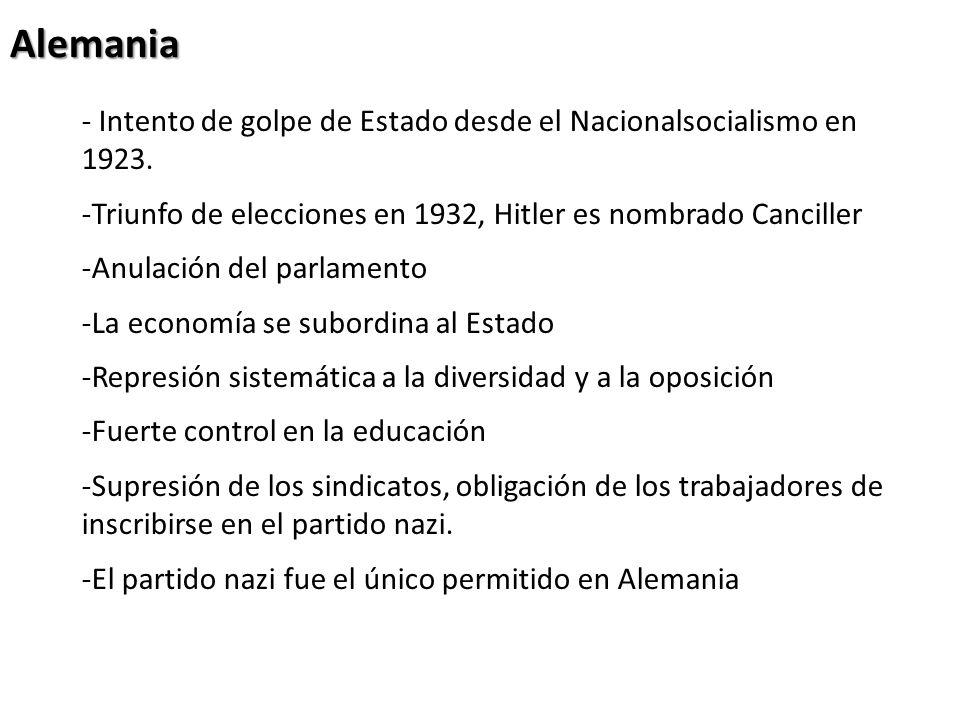 España - Mejora en el agro e industrialización incipiente, beneficios de la neutralidad en la primera guerra mundial.