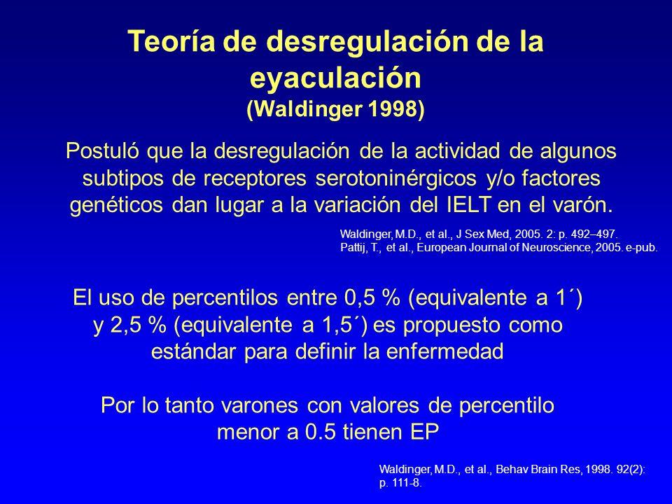 Teoría de desregulación de la eyaculación (Waldinger 1998) Postuló que la desregulación de la actividad de algunos subtipos de receptores serotoninérg