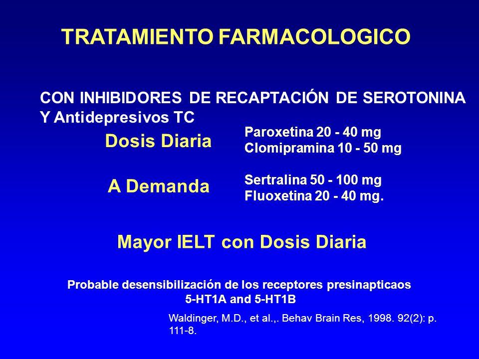 TRATAMIENTO FARMACOLOGICO Paroxetina 20 - 40 mg Clomipramina 10 - 50 mg Sertralina 50 - 100 mg Fluoxetina 20 - 40 mg. CON INHIBIDORES DE RECAPTACIÓN D