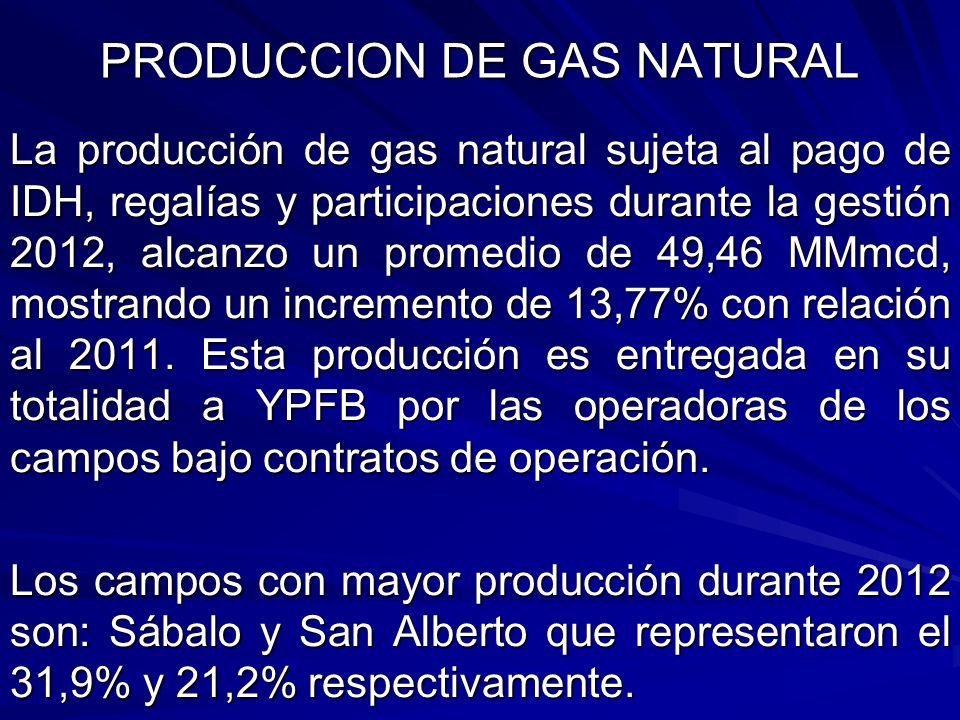 PRODUCCION DE GAS NATURAL La producción de gas natural sujeta al pago de IDH, regalías y participaciones durante la gestión 2012, alcanzo un promedio