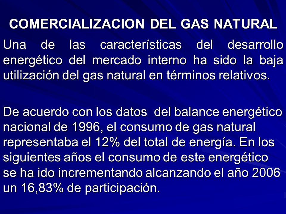 COMERCIALIZACION DEL GAS NATURAL Una de las características del desarrollo energético del mercado interno ha sido la baja utilización del gas natural