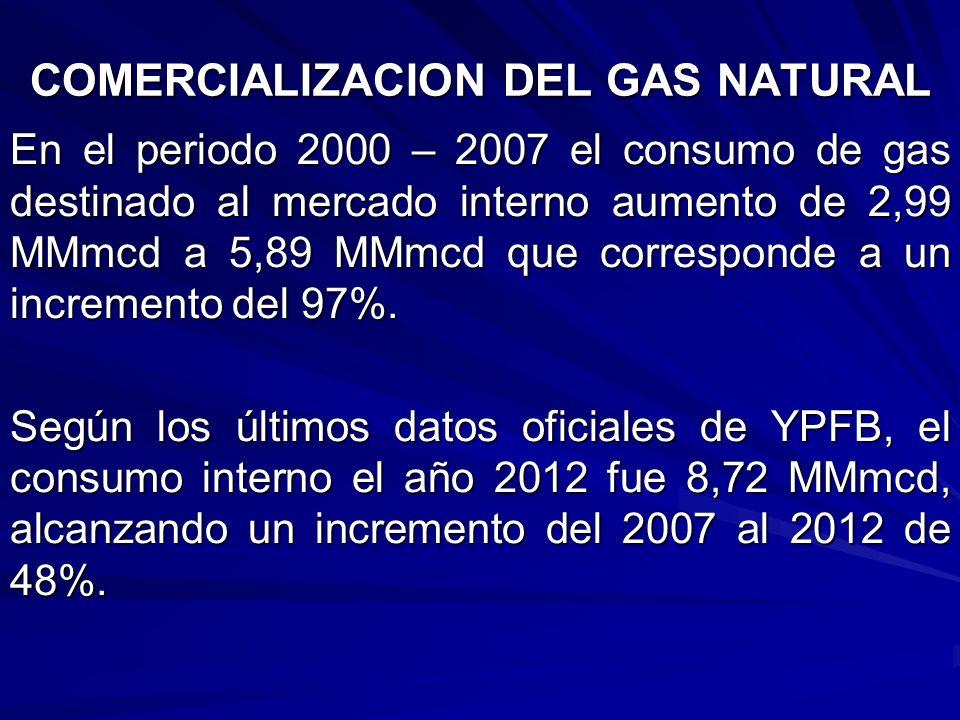 En el periodo 2000 – 2007 el consumo de gas destinado al mercado interno aumento de 2,99 MMmcd a 5,89 MMmcd que corresponde a un incremento del 97%. S
