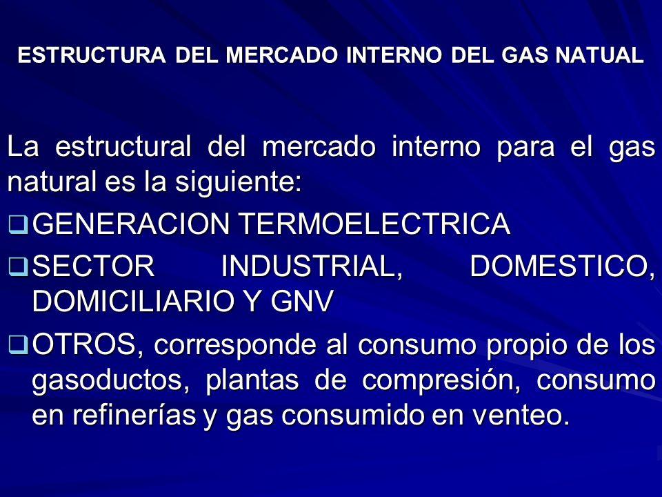 ESTRUCTURA DEL MERCADO INTERNO DEL GAS NATUAL La estructural del mercado interno para el gas natural es la siguiente: GENERACION TERMOELECTRICA GENERA