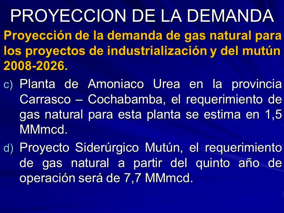 PROYECCION DE LA DEMANDA Proyección de la demanda de gas natural para los proyectos de industrialización y del mutún 2008-2026. c) Planta de Amoniaco