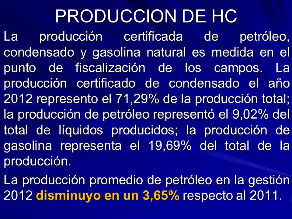 La producción certificada de petróleo, condensado y gasolina natural es medida en el punto de fiscalización de los campos. La producción certificado d