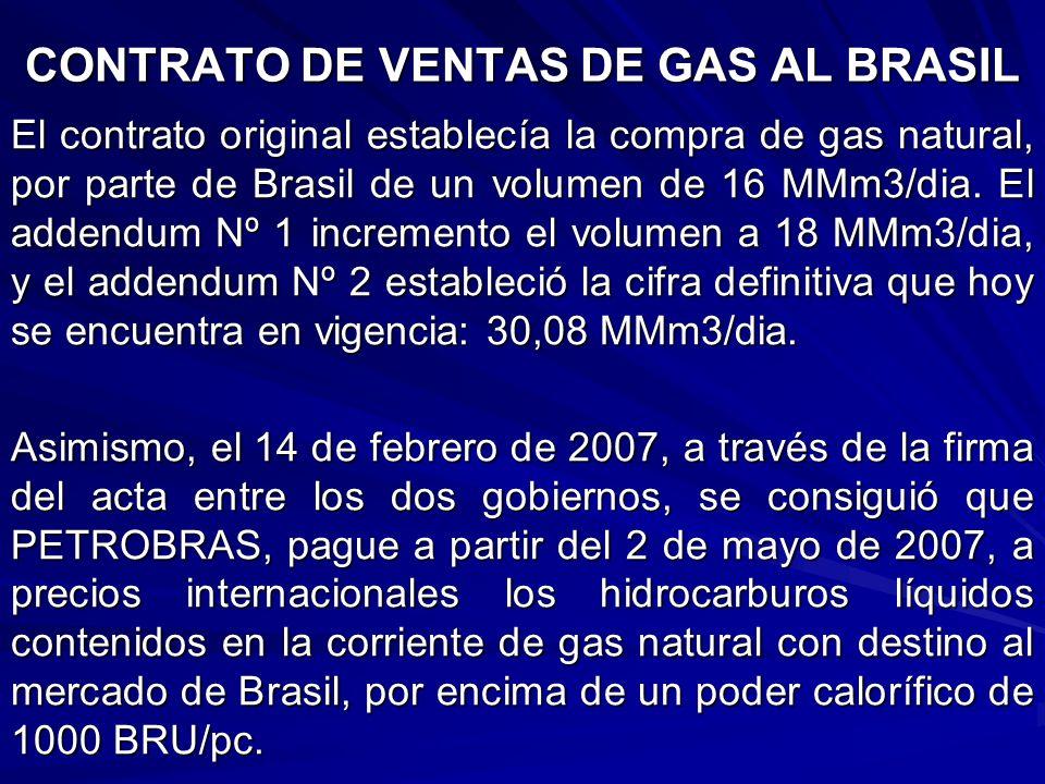 CONTRATO DE VENTAS DE GAS AL BRASIL El contrato original establecía la compra de gas natural, por parte de Brasil de un volumen de 16 MMm3/dia. El add