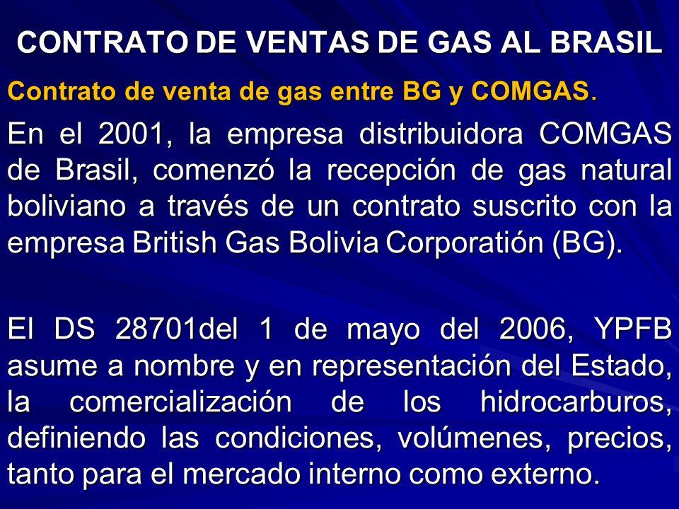 CONTRATO DE VENTAS DE GAS AL BRASIL Contrato de venta de gas entre BG y COMGAS. En el 2001, la empresa distribuidora COMGAS de Brasil, comenzó la rece