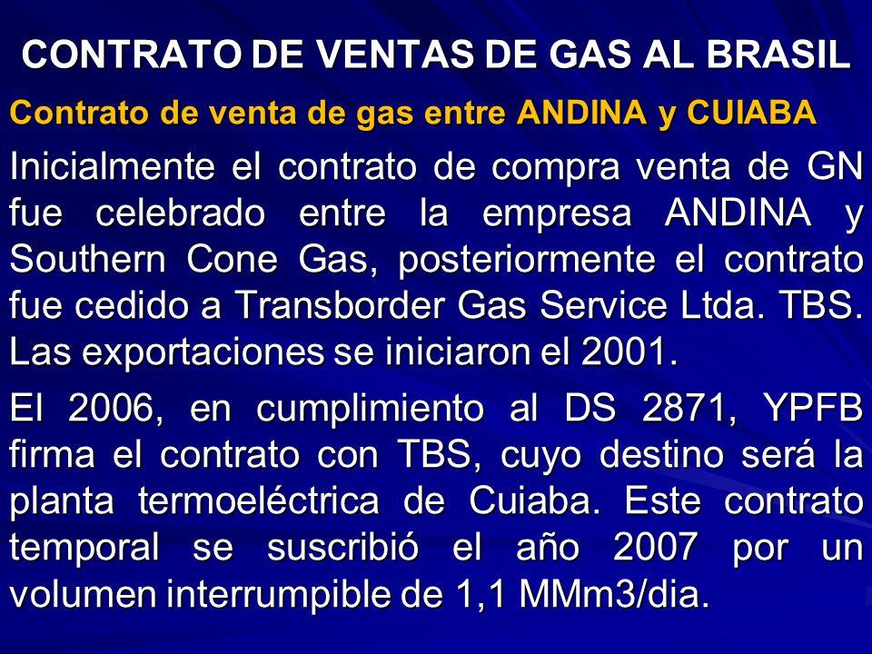 CONTRATO DE VENTAS DE GAS AL BRASIL Contrato de venta de gas entre ANDINA y CUIABA Inicialmente el contrato de compra venta de GN fue celebrado entre