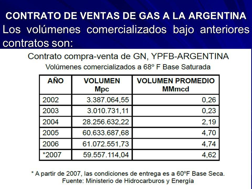 CONTRATO DE VENTAS DE GAS A LA ARGENTINA Los volúmenes comercializados bajo anteriores contratos son: