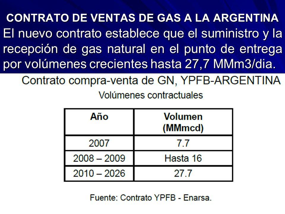 CONTRATO DE VENTAS DE GAS A LA ARGENTINA El nuevo contrato establece que el suministro y la recepción de gas natural en el punto de entrega por volúme