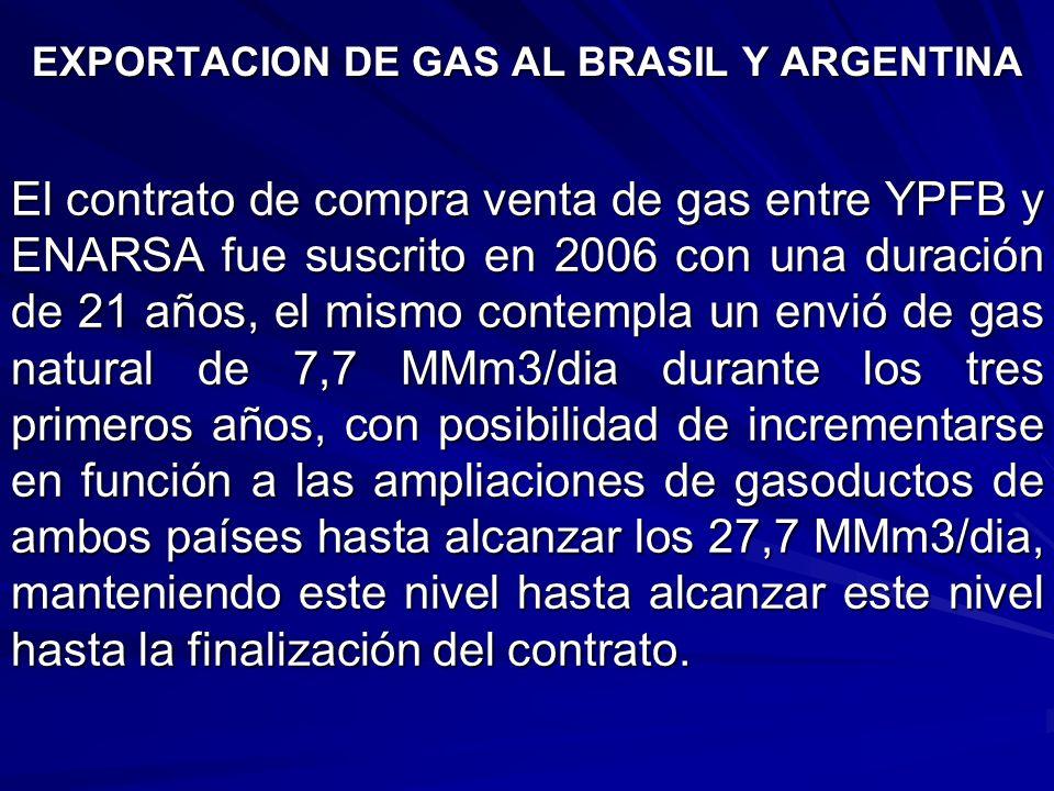EXPORTACION DE GAS AL BRASIL Y ARGENTINA El contrato de compra venta de gas entre YPFB y ENARSA fue suscrito en 2006 con una duración de 21 años, el m