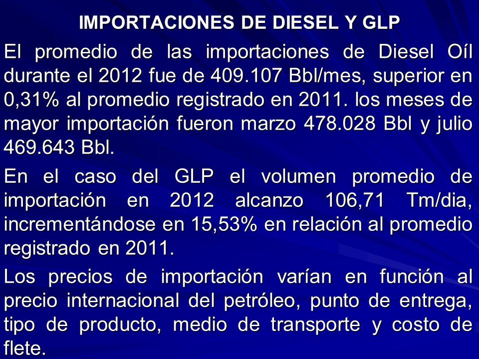 IMPORTACIONES DE DIESEL Y GLP El promedio de las importaciones de Diesel Oíl durante el 2012 fue de 409.107 Bbl/mes, superior en 0,31% al promedio reg