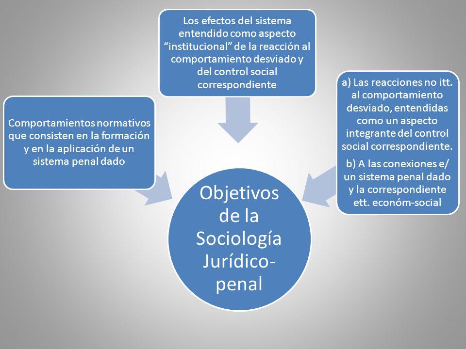 Relación entre la sociología jurídico-penal con la sociología criminal Relación entre la sociología jurídico-penal y la sociología general Se plantean problemas en relación a la anterior definición