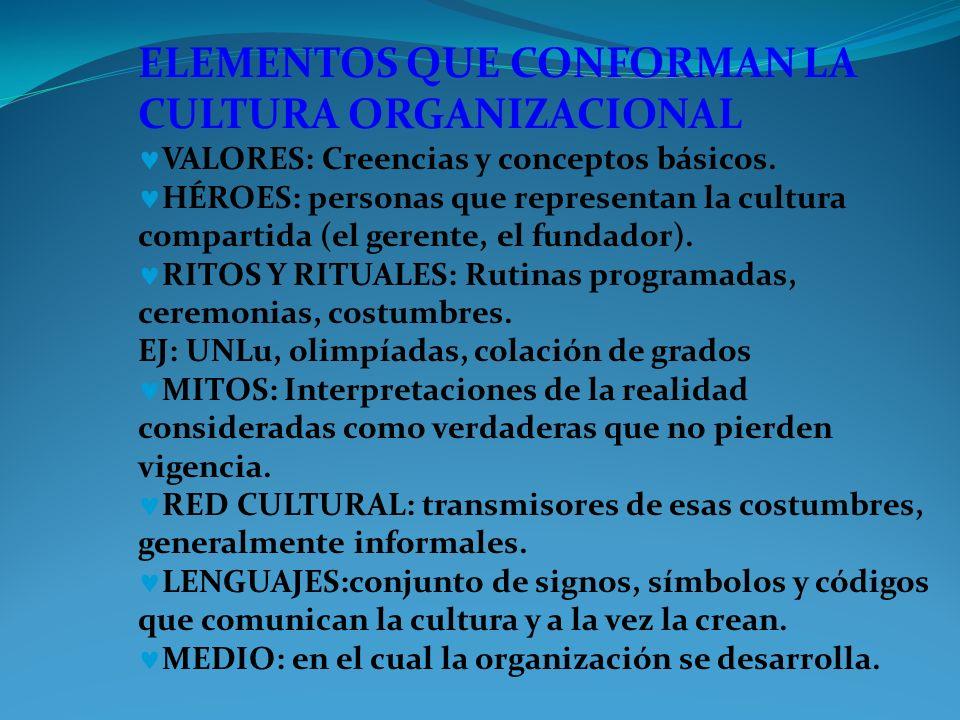 CULTURA ORGANIZACIONAL Es el conjunto de filosofía, valores, creencias, ideologías, actitudes, motivaciones y deseos que tienen un significado común p