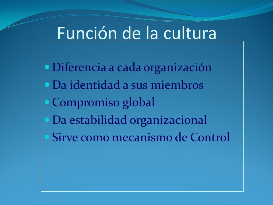 ELEMENTOS QUE CONFORMAN LA CULTURA ORGANIZACIONAL VALORES: Creencias y conceptos básicos. HÉROES: personas que representan la cultura compartida (el g