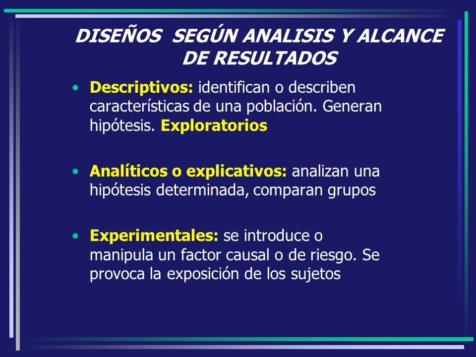 DISEÑOS SEGÚN ANALISIS Y ALCANCE DE RESULTADOS Descriptivos: identifican o describen características de una población. Generan hipótesis. Exploratorio