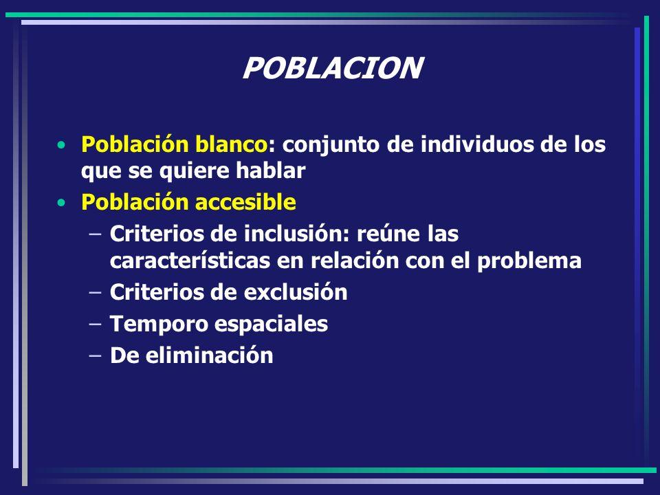 POBLACION Población blanco: conjunto de individuos de los que se quiere hablar Población accesible –Criterios de inclusión: reúne las características