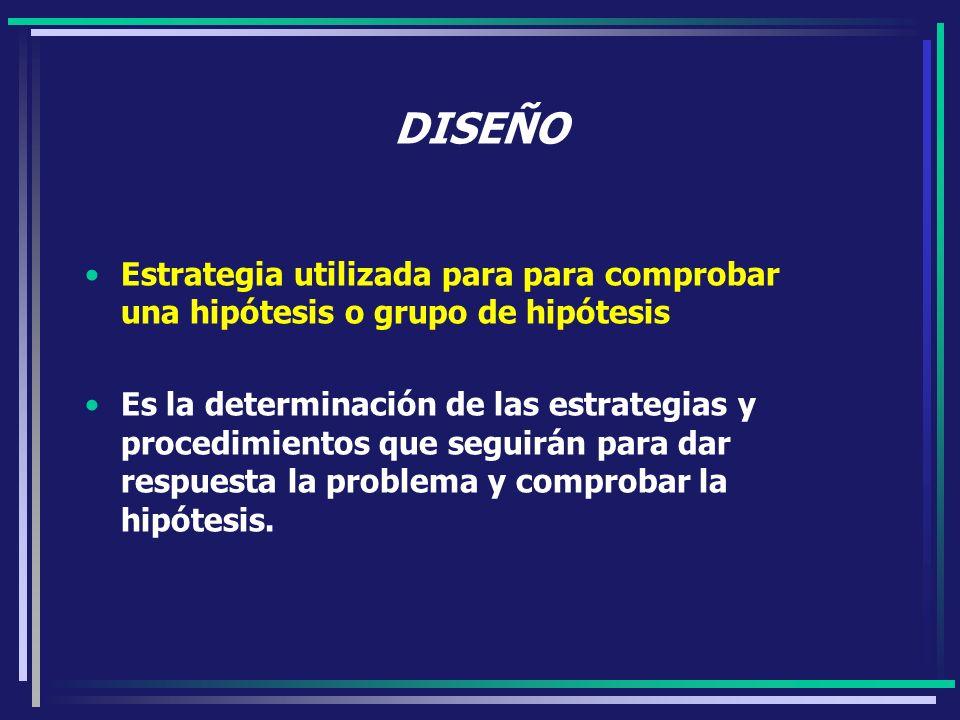 CLASIFICACIÓN DE DISEÑO CUALITATIVOS 1.Diseños teóricos o bibliográficos 2. Diseños de campo