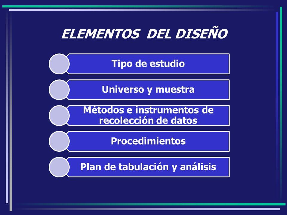 ELEMENTOS DEL DISEÑO Tipo de estudio Universo y muestra Métodos e instrumentos de recolección de datos Procedimientos Plan de tabulación y análisis