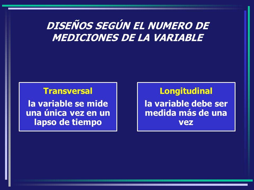 DISEÑOS SEGÚN EL NUMERO DE MEDICIONES DE LA VARIABLE Transversal la variable se mide una única vez en un lapso de tiempo Longitudinal la variable debe
