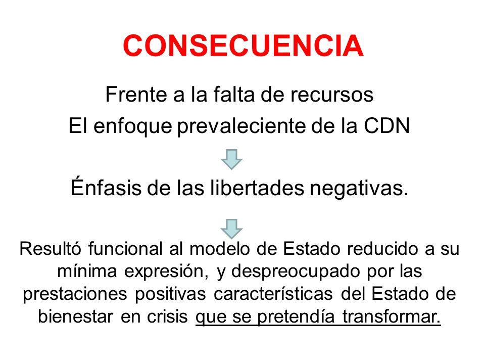 CONSECUENCIA Frente a la falta de recursos El enfoque prevaleciente de la CDN Énfasis de las libertades negativas. Resultó funcional al modelo de Esta
