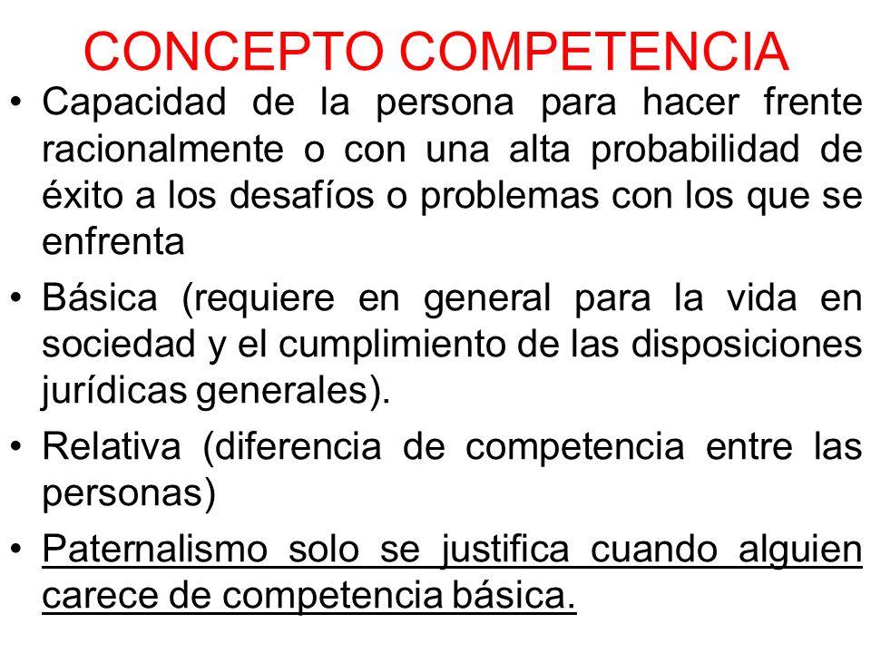 CONCEPTO COMPETENCIA Capacidad de la persona para hacer frente racionalmente o con una alta probabilidad de éxito a los desafíos o problemas con los q