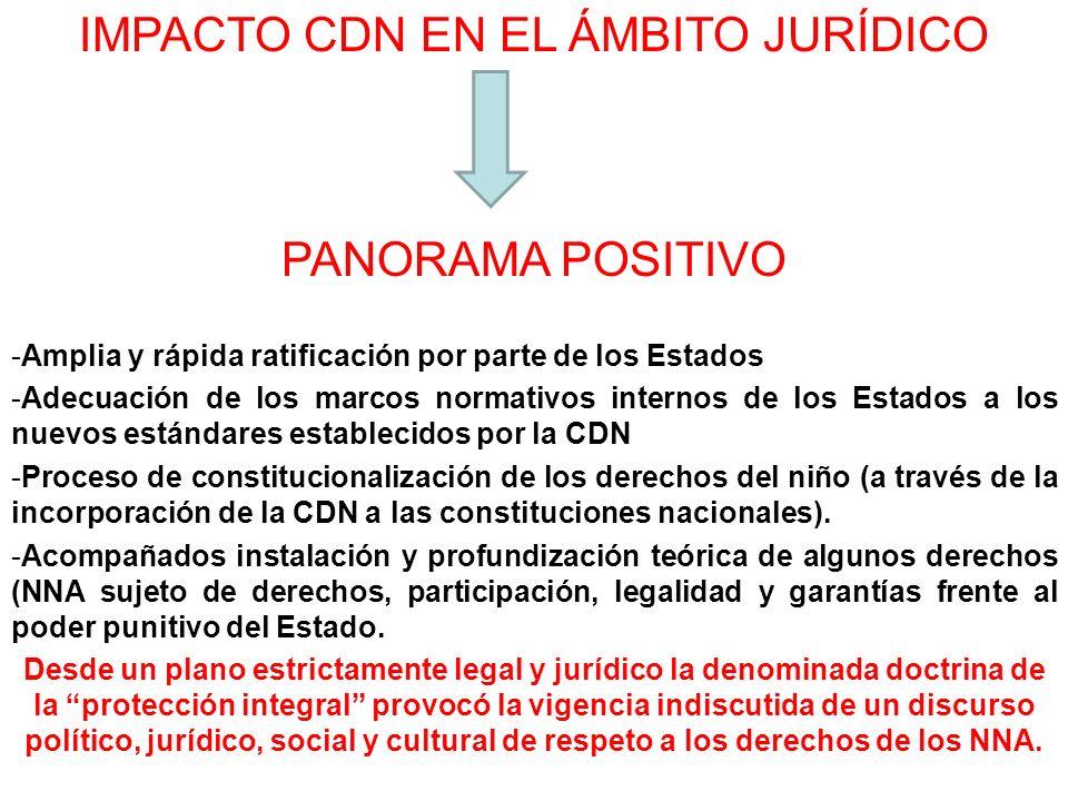 IMPACTO CDN EN EL ÁMBITO JURÍDICO PANORAMA POSITIVO -Amplia y rápida ratificación por parte de los Estados -Adecuación de los marcos normativos intern