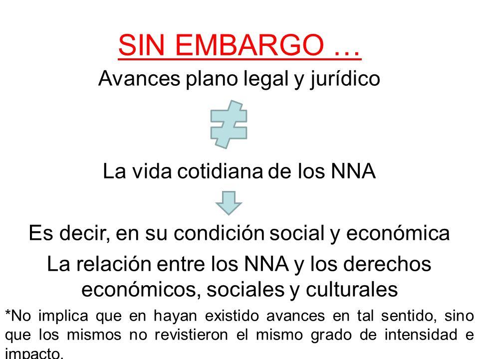 SIN EMBARGO … Avances plano legal y jurídico La vida cotidiana de los NNA Es decir, en su condición social y económica La relación entre los NNA y los