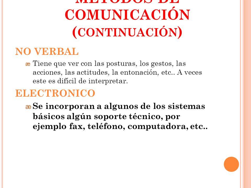 METODOS DE COMUNICACIÓN ( CONTINUACIÓN ) NO VERBAL æ Tiene que ver con las posturas, los gestos, las acciones, las actitudes, la entonación, etc..
