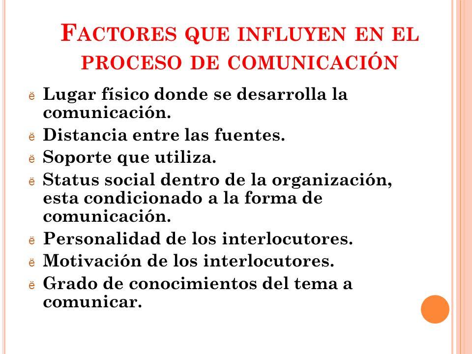F ACTORES QUE INFLUYEN EN EL PROCESO DE COMUNICACIÓN ë Lugar físico donde se desarrolla la comunicación.