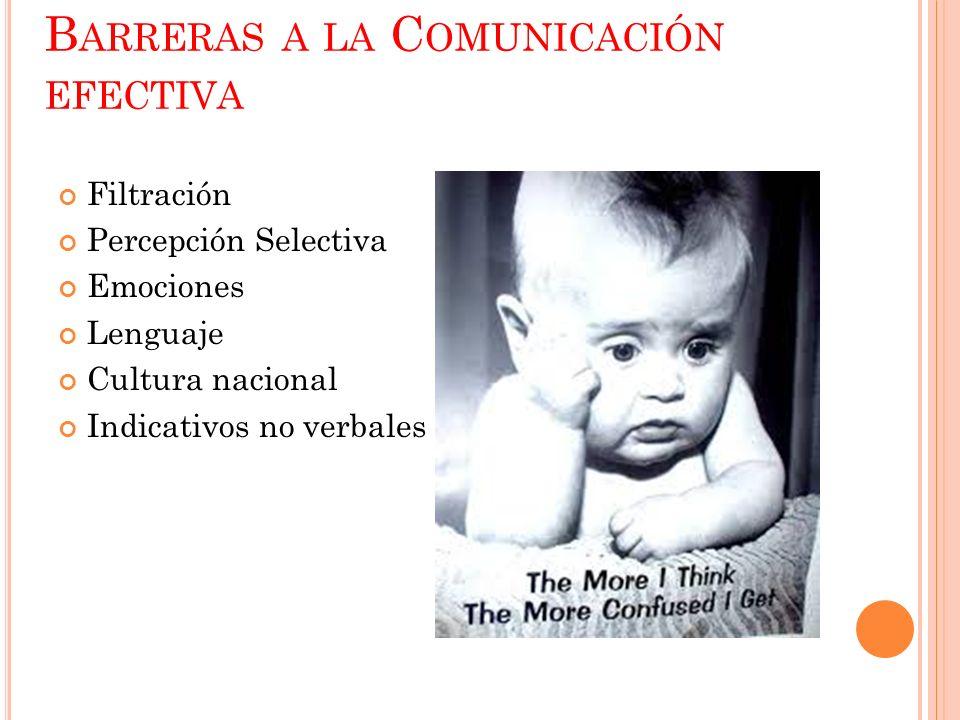 B ARRERAS A LA C OMUNICACIÓN EFECTIVA Filtración Percepción Selectiva Emociones Lenguaje Cultura nacional Indicativos no verbales