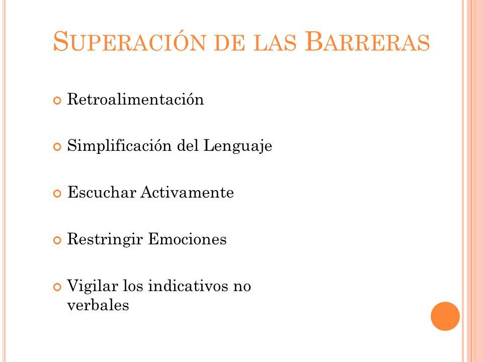 S UPERACIÓN DE LAS B ARRERAS Retroalimentación Simplificación del Lenguaje Escuchar Activamente Restringir Emociones Vigilar los indicativos no verbal