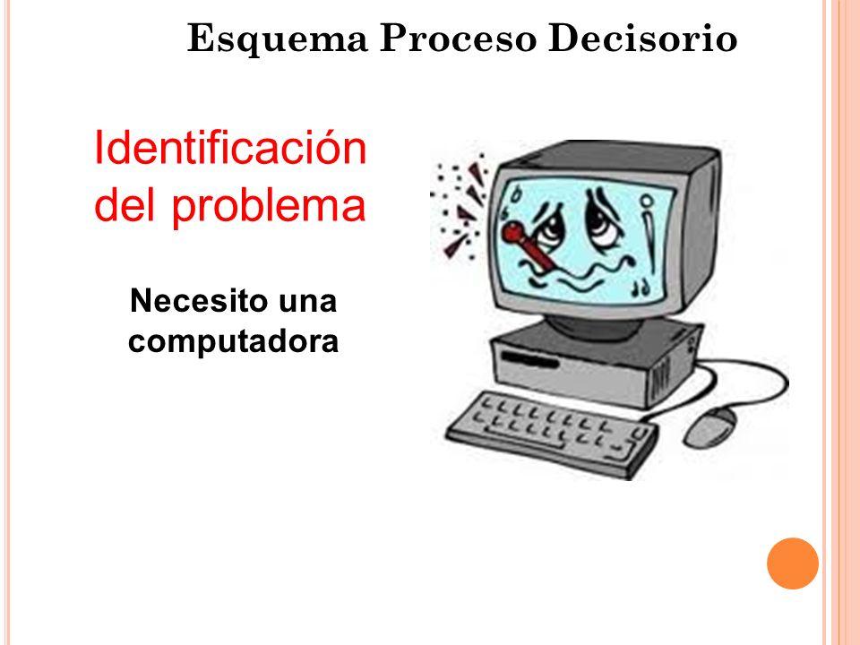 Esquema Proceso Decisorio Identificación del problema Necesito una computadora