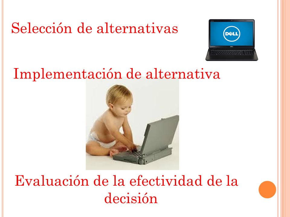 Selección de alternativas Implementación de alternativa Evaluación de la efectividad de la decisión