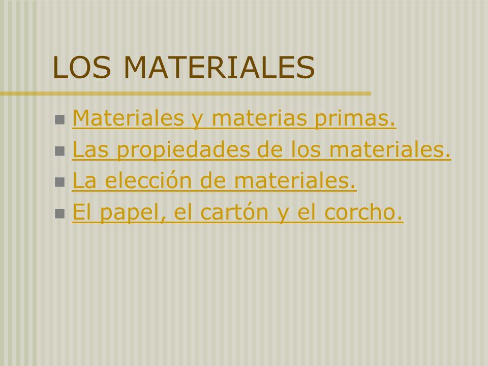 Materiales y materias primas.Materias primas 1.