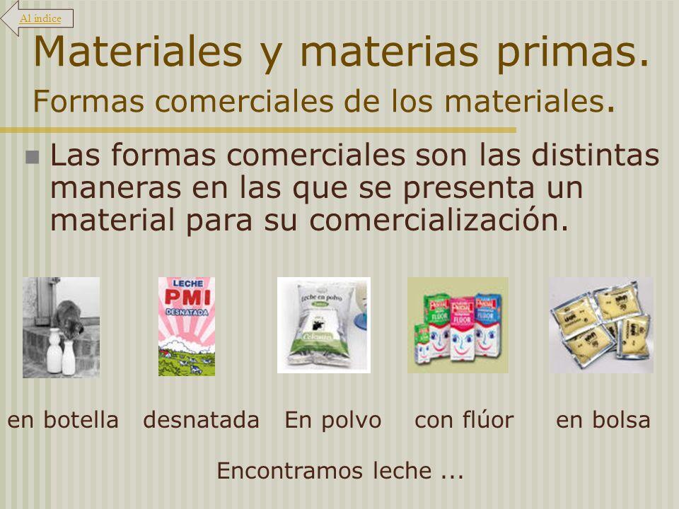 Materiales y materias primas. Formas comerciales de los materiales. Las formas comerciales son las distintas maneras en las que se presenta un materia