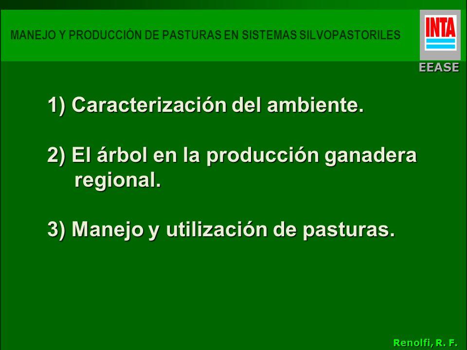 1) Caracterización del ambiente. 2) El árbol en la producción ganadera regional. 3) Manejo y utilización de pasturas. Renolfi, R. F. EEASE MANEJO Y PR
