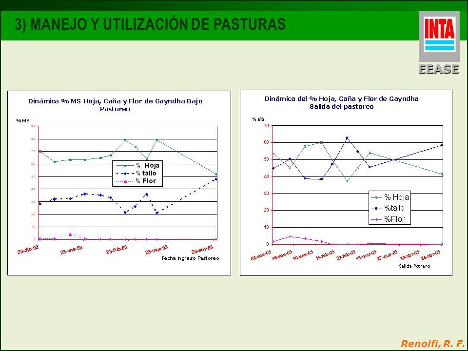 EEASE 3) MANEJO Y UTILIZACIÓN DE PASTURAS Renolfi, R. F.